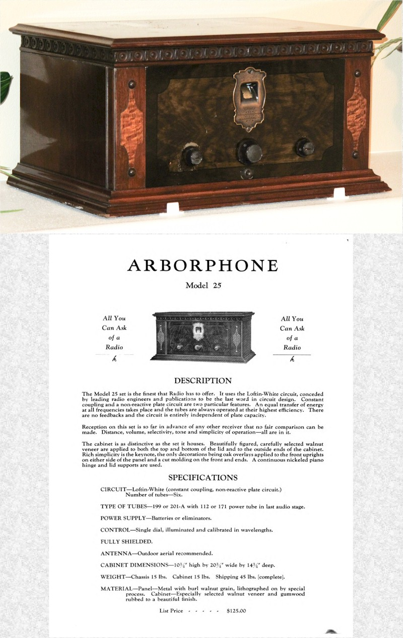 Arborphone 25